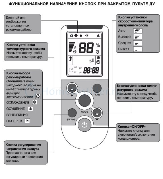 Обзор кондиционеров Idea: коды ошибок, сравнение мобильных моделей и сплит-систем samurai