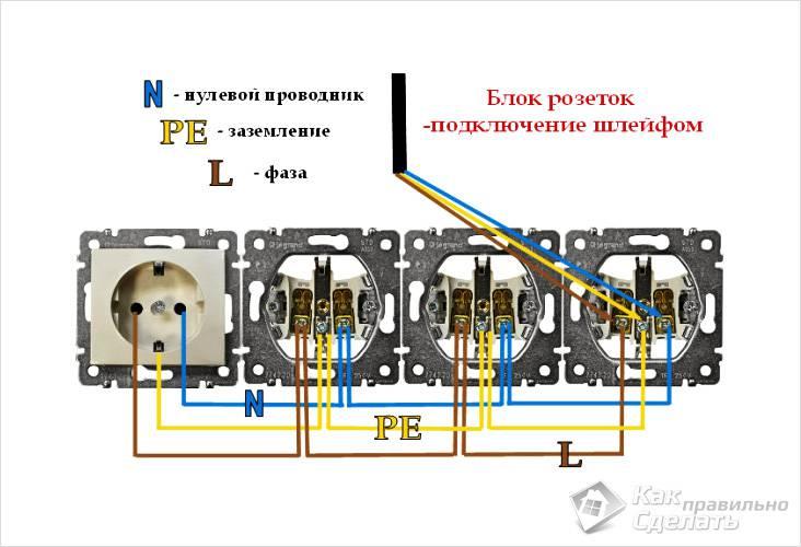 Схема подключения розетки: от розетки, с 3-мя или 4-мя проводами