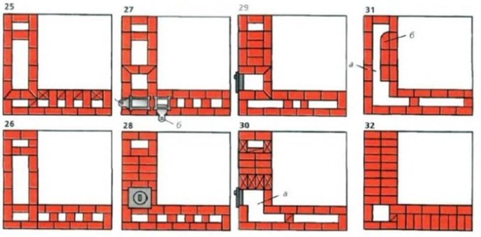 Как построить русскую печь с лежанкой своими руками — пошаговая инструкция