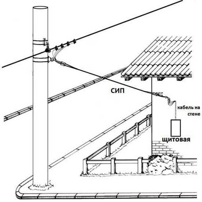 Как правильно сделать подвод электричества к частному дому