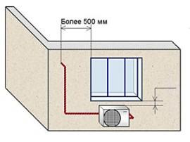 Монтаж сплит-системы своими руками: прокладка трассы, крепление блоков, подключение