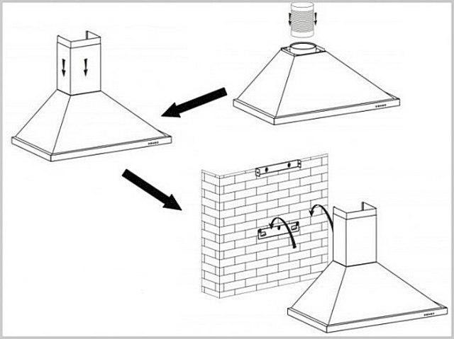 Как правильно установить вытяжку для газовых плит