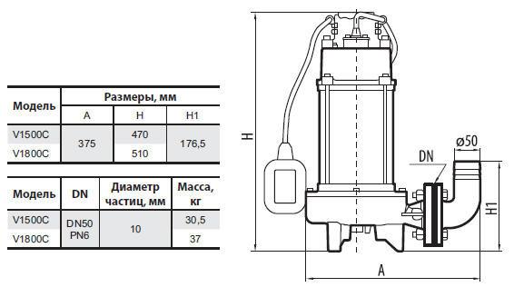 Обзор дренажных насосов Вило