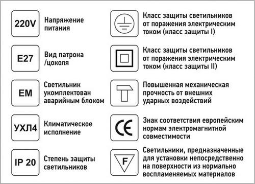 Какие бывают классы защиты от поражения электрическим током