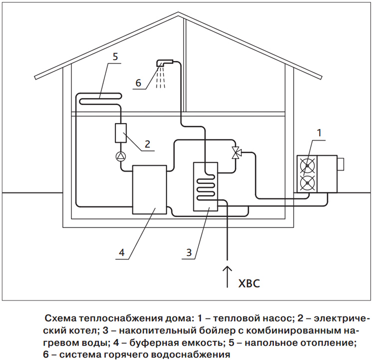 Фанкойл для отопления частного дома вместо радиатора