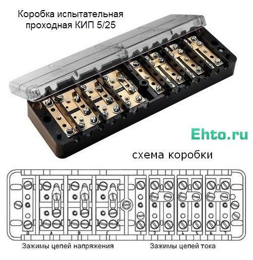 Схема подключения и разновидности испытательных коробок
