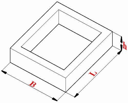 Как рассчитать количество бетона для заливки фундамента