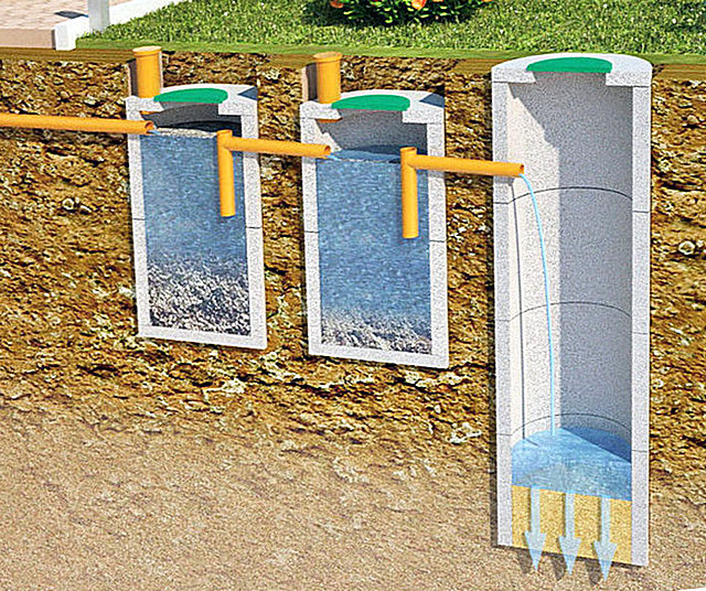 Преимущества пластиковых емкостей для выгребной ямы