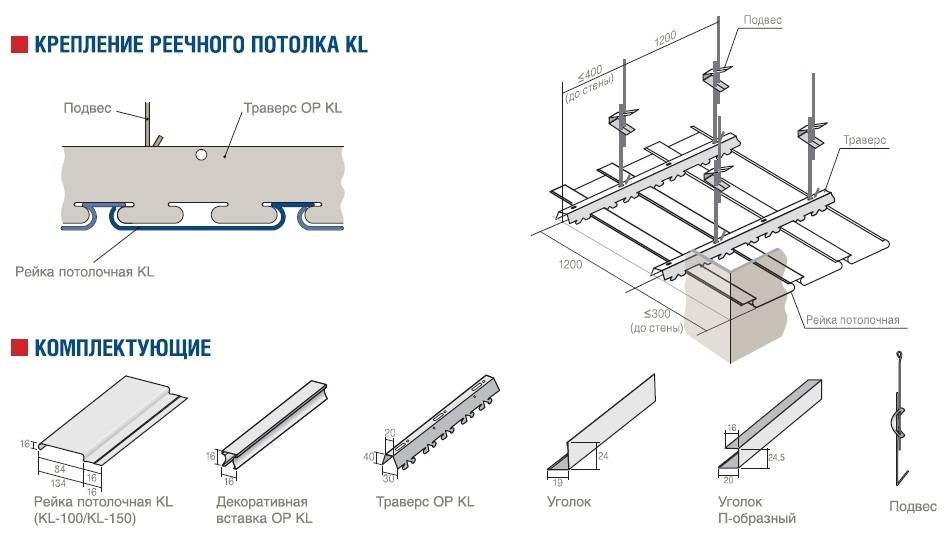 Подвесной потолок из алюминиевых реек
