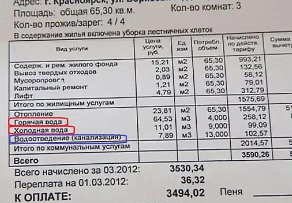 Что входит в сумму оплаты за водоотведение в многоквартирном доме