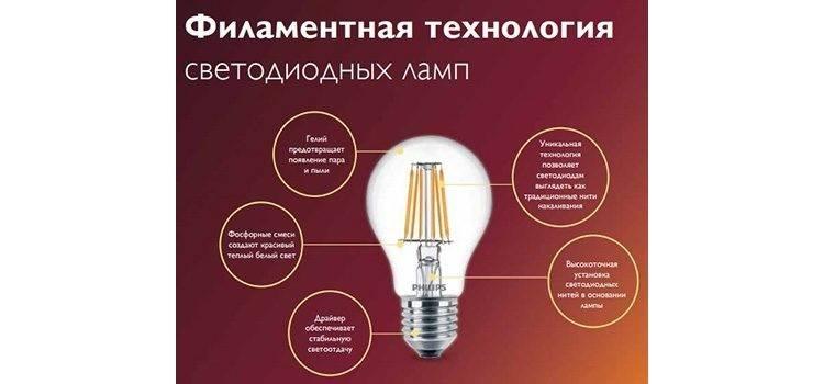 Что такое диммируемая светодиодная лампа — описание и принцип работы