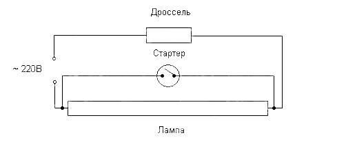 Как подключить лампу дневного света: особенности схемы