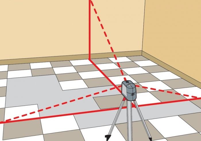 Как пользоваться лазерным уровнем (нивелиром, построителем плоскостей)