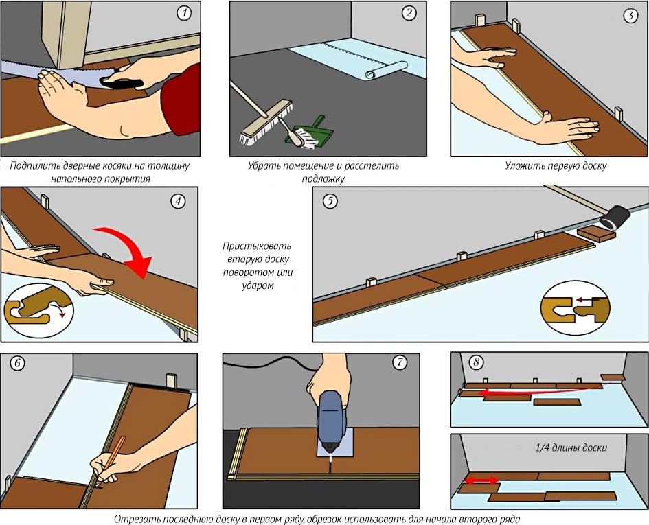 Как пошагово укладывать ламинат своими руками