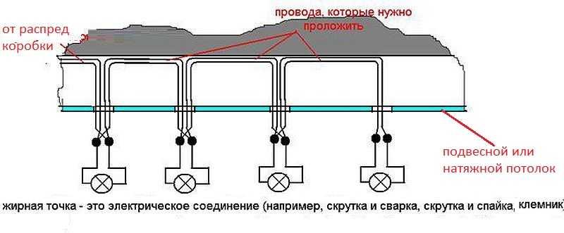 Схема подключения точечных светильников на потолке