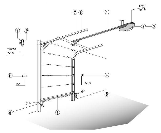 Как установить гаражные ворота Алютех своими руками: пошаговая инструкция