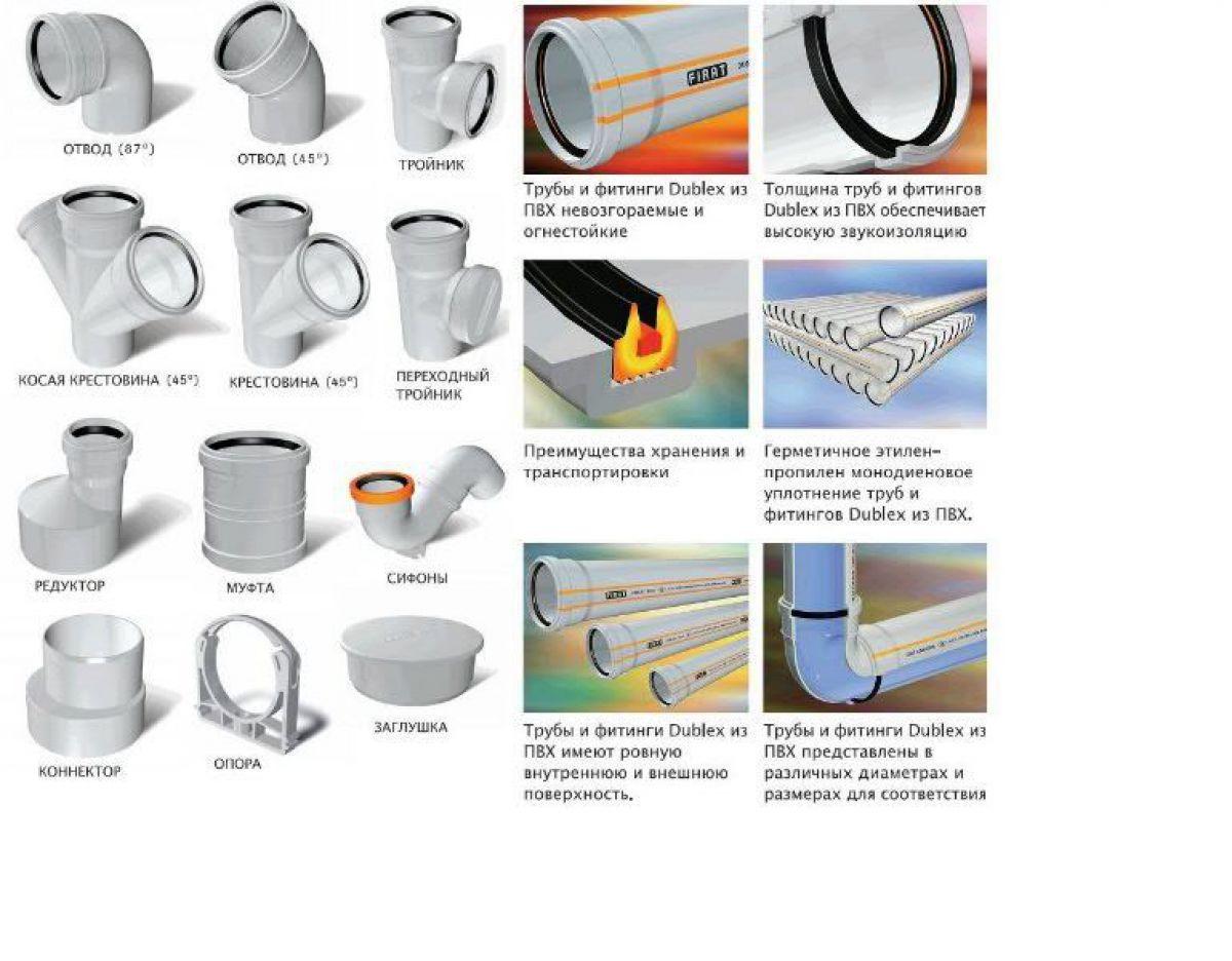 Какой срок службы пластиковых канализационных труб
