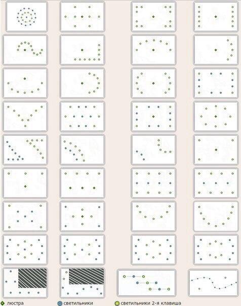 Как расположить светильники на натяжном потолке — с люстрой и без люстры