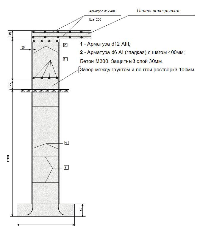 Калькулятор количества арматуры для плитного фундамента