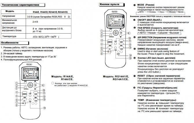 Обзор кондиционеров West: коды ошибок, инверторные и мультисплит системы