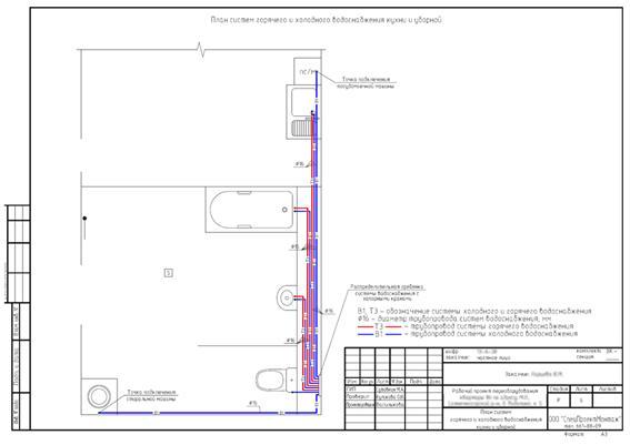 Что учитывать при составлении проекта водоснабжения квартиры