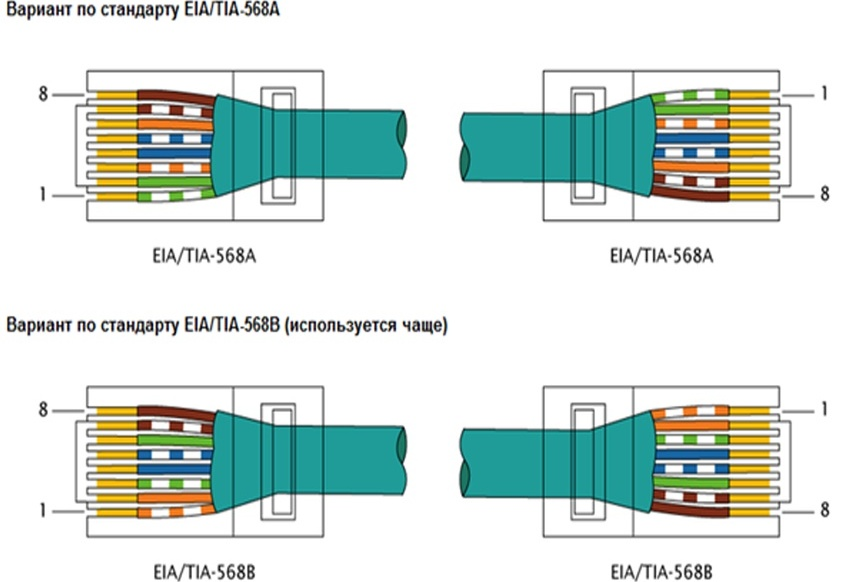 Подключение интернет розетки RJ-45 и обжим коннектора