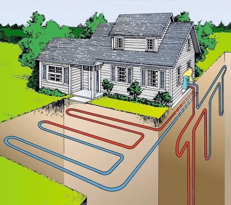 Чем лучше отапливать частный дом если без газа и электричества
