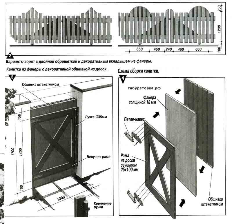 Самостоятельное изготовление распашных ворот в частном доме