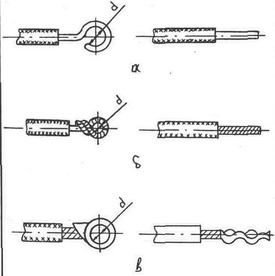 Способы оконцевания жил кабелей — назначение и инструмент