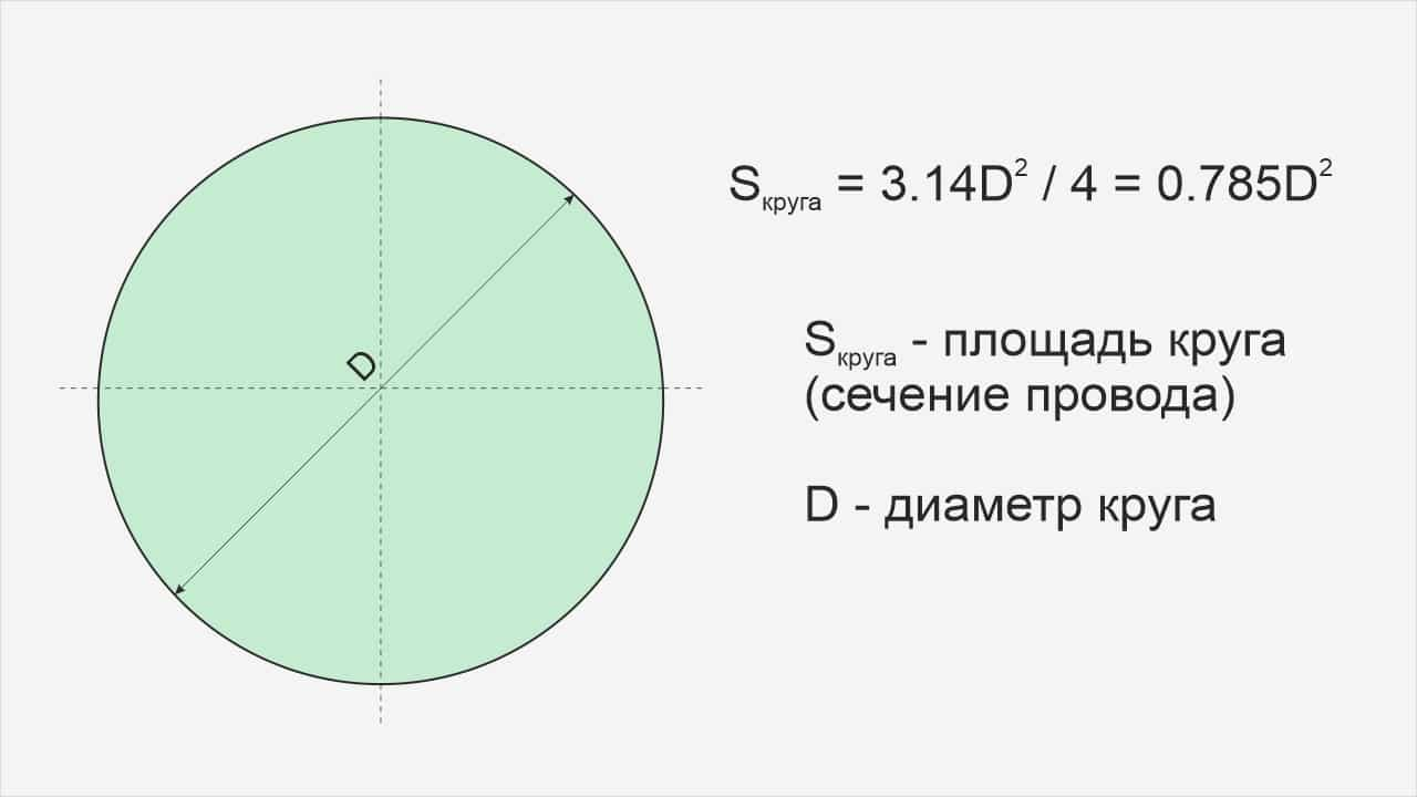 Как определить сечение кабеля (провода) по диаметру