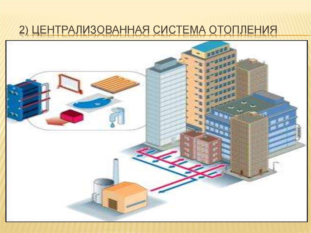 Что такое централизованная система отопления