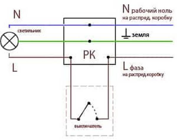 Как провести розетку от выключателя: инструкция и схема подключения