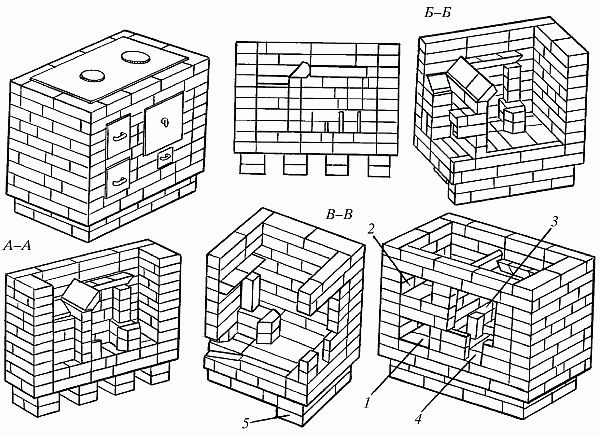 Как сложить печь своими руками чертежи и технология строительства: пошаговая инструкция, видео