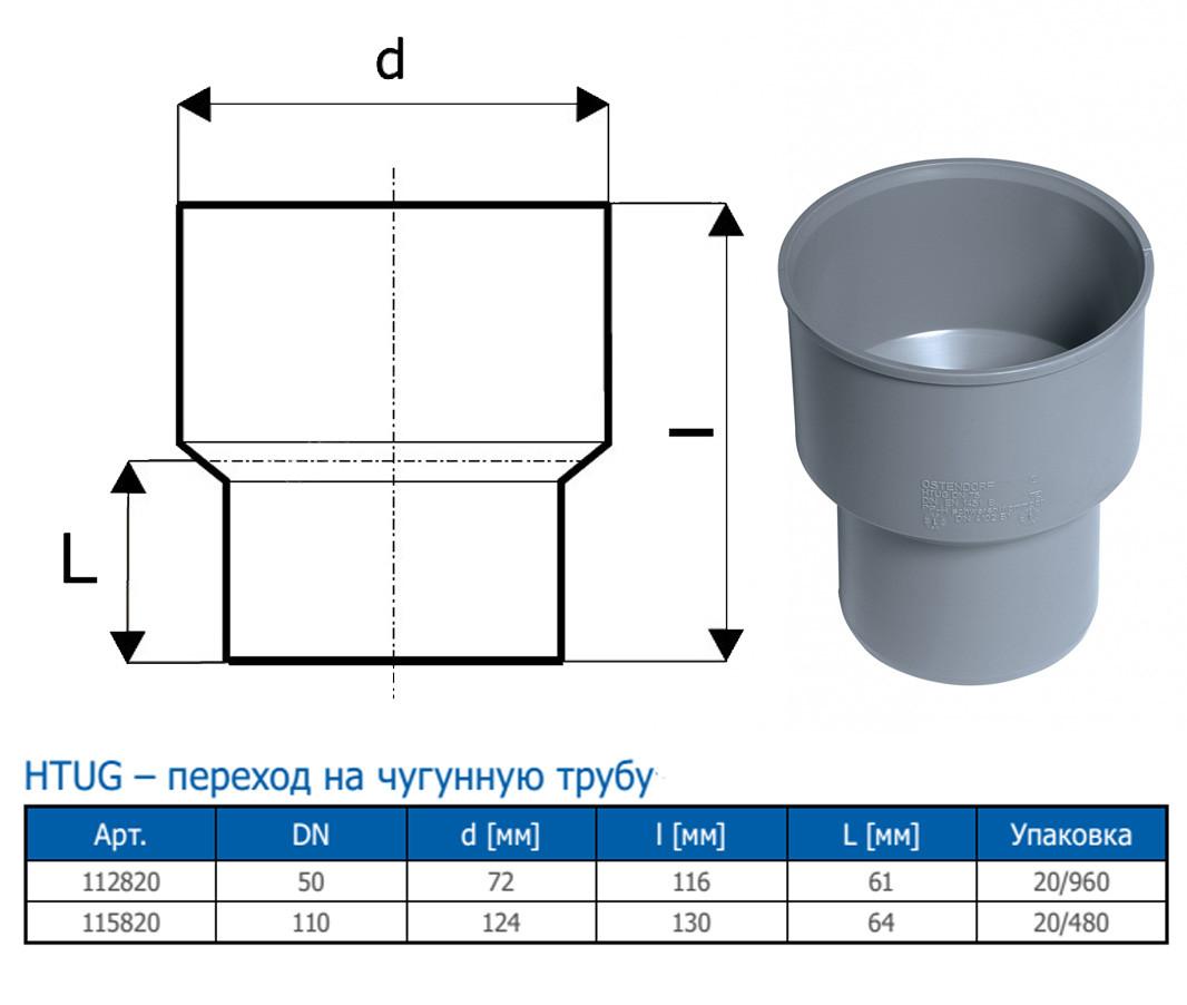 Как сделать переход с чугунной канализационной трубы на пластиковую