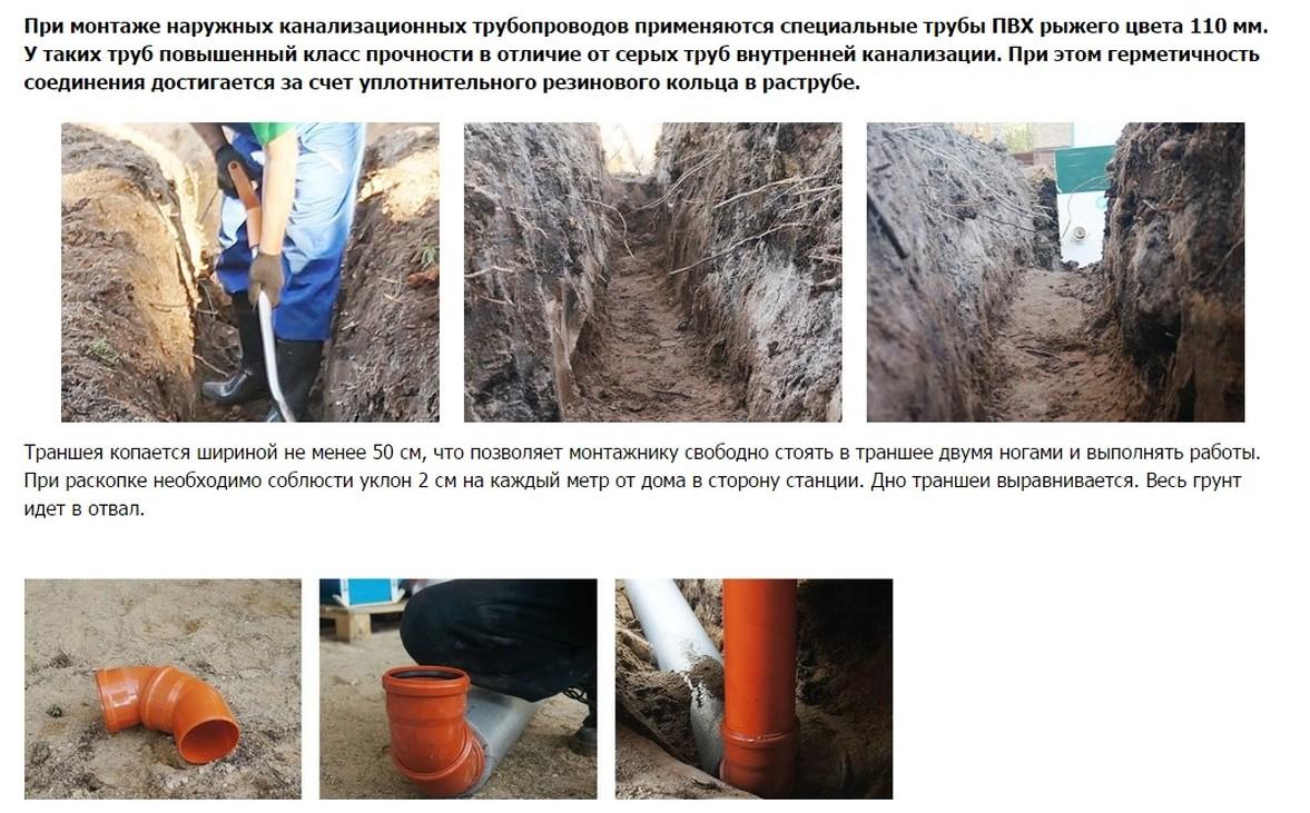 Устройство наружных сетей канализации