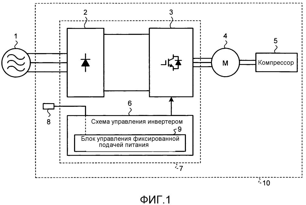 Схема установки, монтажа, работы и управления кондиционеров