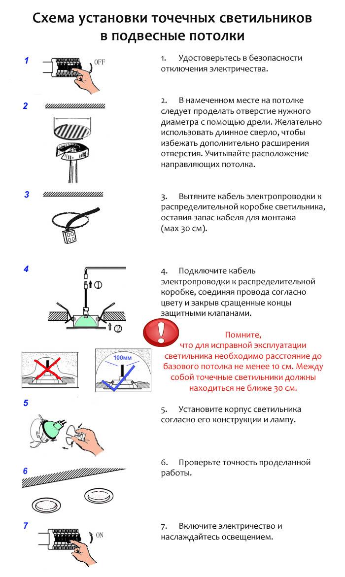 Пошаговая инструкция по монтажу точечного светильника в натяжной потолок