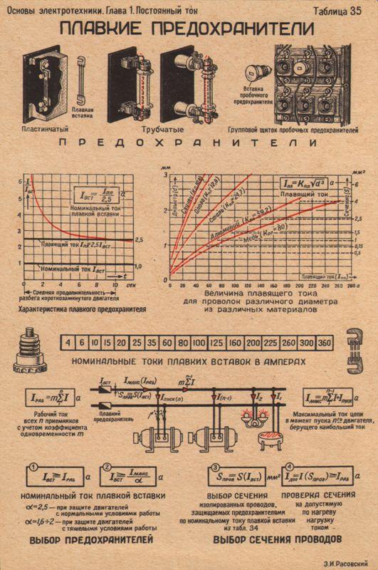 Как выбрать трансформатор тока — по мощности