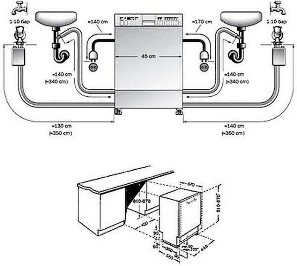 Как установить посудомоечную машину самостоятельно
