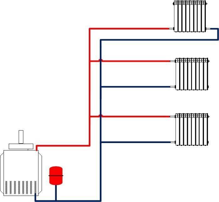 Как сделать отопление в частном доме своими руками
