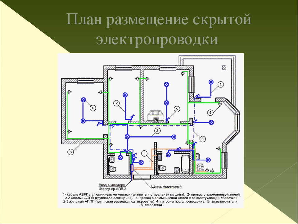 Особенности установки и разновидности скрытых розеток