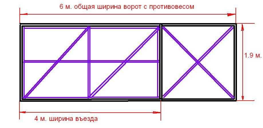 Как сделать сдвижные (откатные) ворота: делаем консольные — фотоотчет, видео