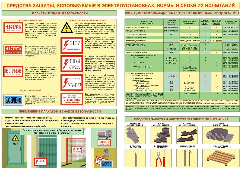 Сроки эксплуатации алюминиевой электропроводки в квартире