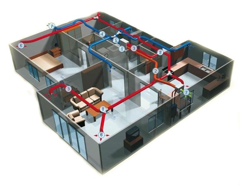 Системы кондиционирования в коттеджах и частных домах