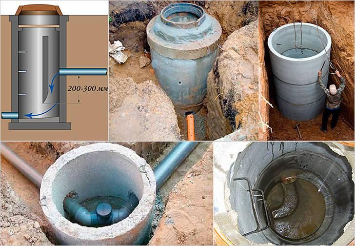 Как рассчитать подходящее расстояние между колодцами канализации