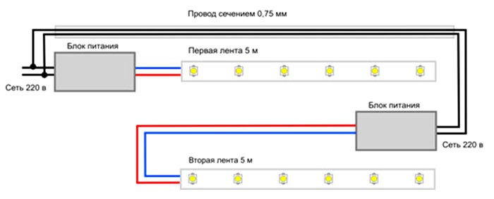 Способы и схемы подключения светодиодной ленты без блока питания