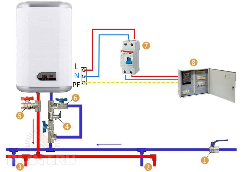 Схема подключения водонагревательного бака своими руками