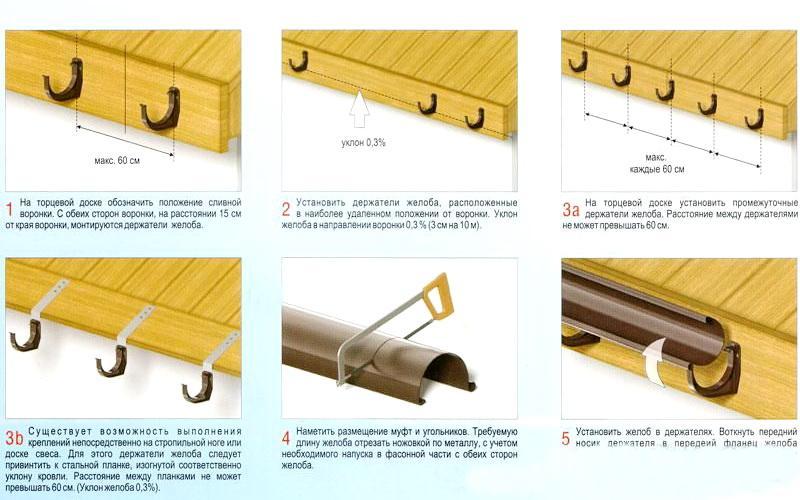 Водостоки для крыши металлические монтаж своими руками: советы, какую купить металлическую систему водостока, пошаговая инструкция монтажа