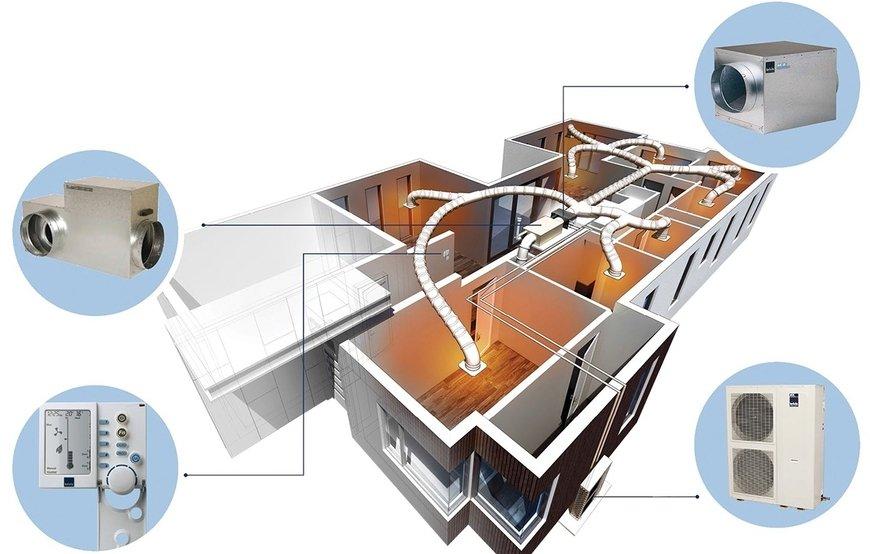 Канальный кондиционер для квартиры: принцип работы и монтаж своими руками