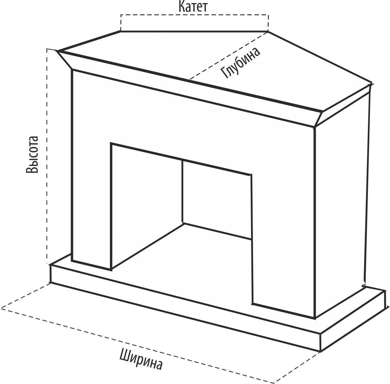 Как сделать декоративный камин из гипсокартона — пошаговая инструкция
